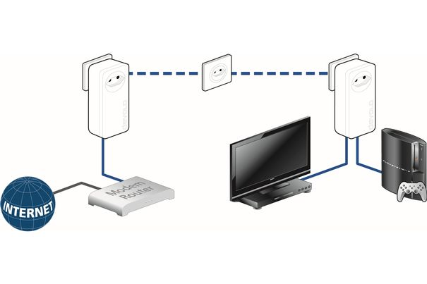 plc stromkabel f r daten test devolo dlan 550 wifi. Black Bedroom Furniture Sets. Home Design Ideas